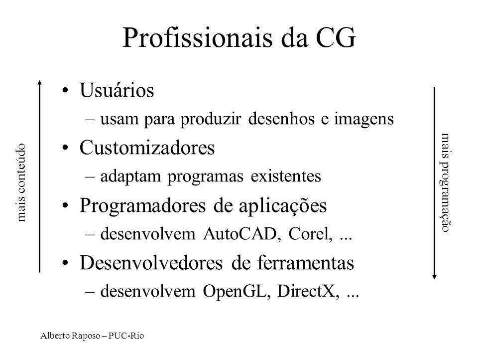 Alberto Raposo – PUC-Rio Profissionais da CG Usuários –usam para produzir desenhos e imagens Customizadores –adaptam programas existentes Programadore