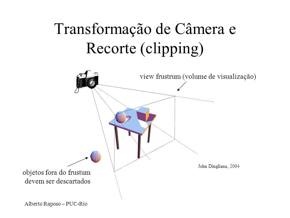 Alberto Raposo – PUC-Rio Transformação de Câmera e Recorte (clipping) view frustrum (volume de visualização) objetos fora do frustum devem ser descart