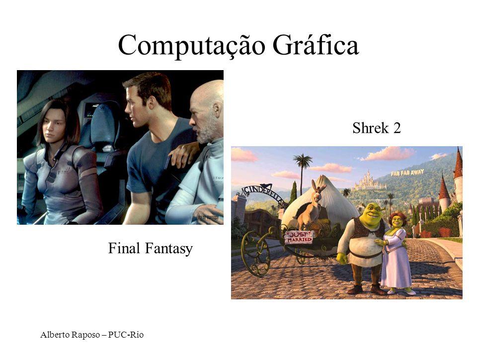 Alberto Raposo – PUC-Rio Áreas Correlatas Realidade Virtual