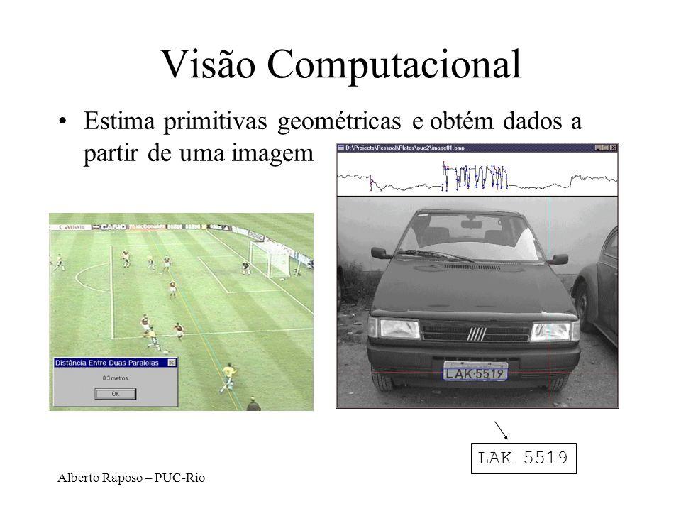 Alberto Raposo – PUC-Rio Visão Computacional Estima primitivas geométricas e obtém dados a partir de uma imagem LAK 5519
