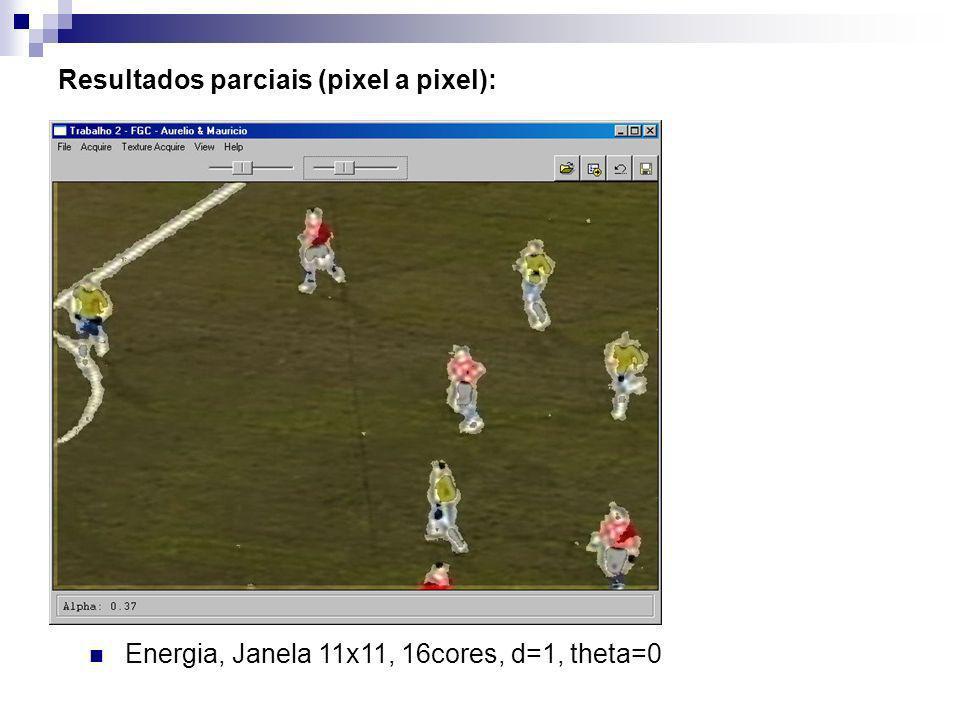 Resultados parciais (pixel a pixel): Energia, Janela 11x11, 16cores, d=1, theta=0