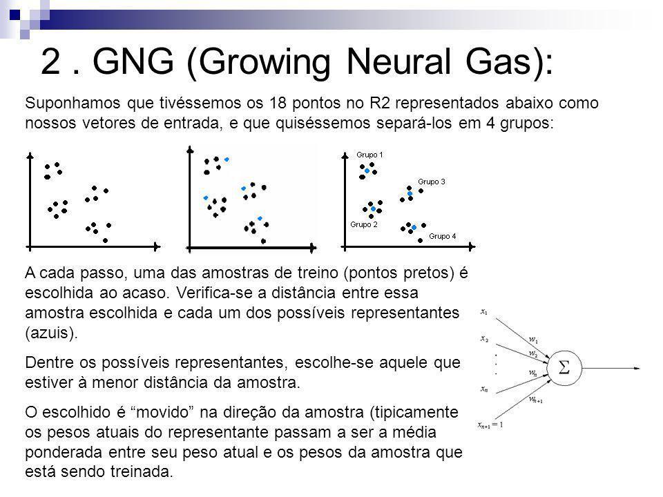 2. GNG (Growing Neural Gas): Suponhamos que tivéssemos os 18 pontos no R2 representados abaixo como nossos vetores de entrada, e que quiséssemos separ