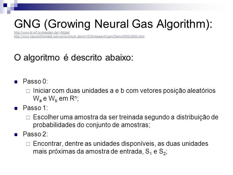 GNG (Growing Neural Gas Algorithm): http://www.ki.inf.tu-dresden.de/~fritzke/ http://www.neuroinformatik.ruhr-uni-bochum.de/ini/VDM/research/gsn/DemoG