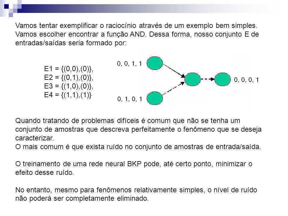 Vamos tentar exemplificar o raciocínio através de um exemplo bem simples. Vamos escolher encontrar a função AND. Dessa forma, nosso conjunto E de entr