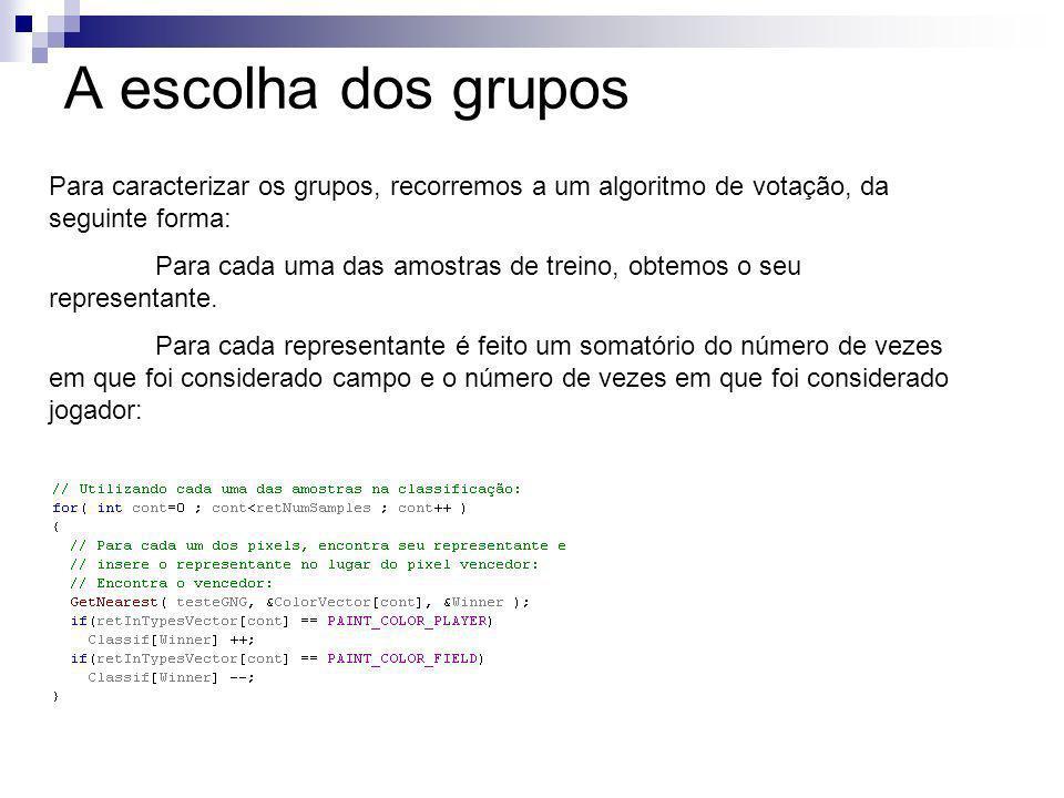 A escolha dos grupos Para caracterizar os grupos, recorremos a um algoritmo de votação, da seguinte forma: Para cada uma das amostras de treino, obtem