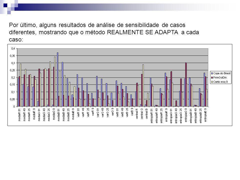 Por último, alguns resultados de análise de sensibilidade de casos diferentes, mostrando que o método REALMENTE SE ADAPTA a cada caso: