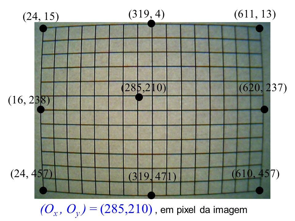 (24, 15) (16, 238) (24, 457) (285,210) (O x, O y ) = (285,210), em pixel da imagem (611, 13) (620, 237) (610, 457) (319, 471) (319, 4)