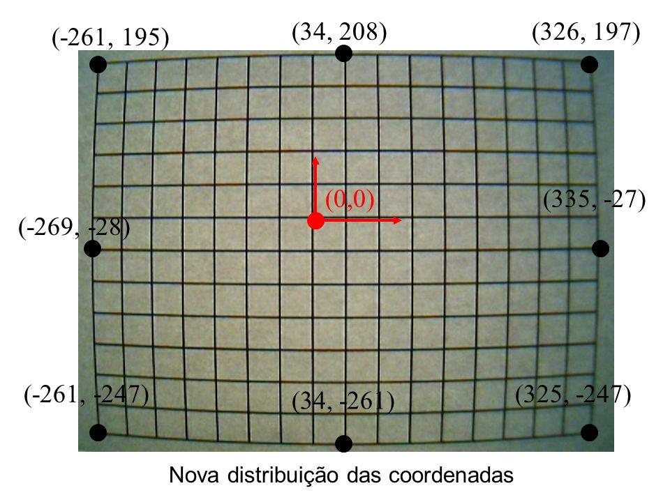 (-261, 195) (-269, -28) (-261, -247) (0,0) (34, 208)(326, 197) (335, -27) (325, -247) (34, -261) Nova distribuição das coordenadas