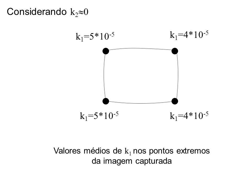 Considerando k 2 0 k 1 =5*10 -5 k 1 =4*10 -5 Valores médios de k 1 nos pontos extremos da imagem capturada