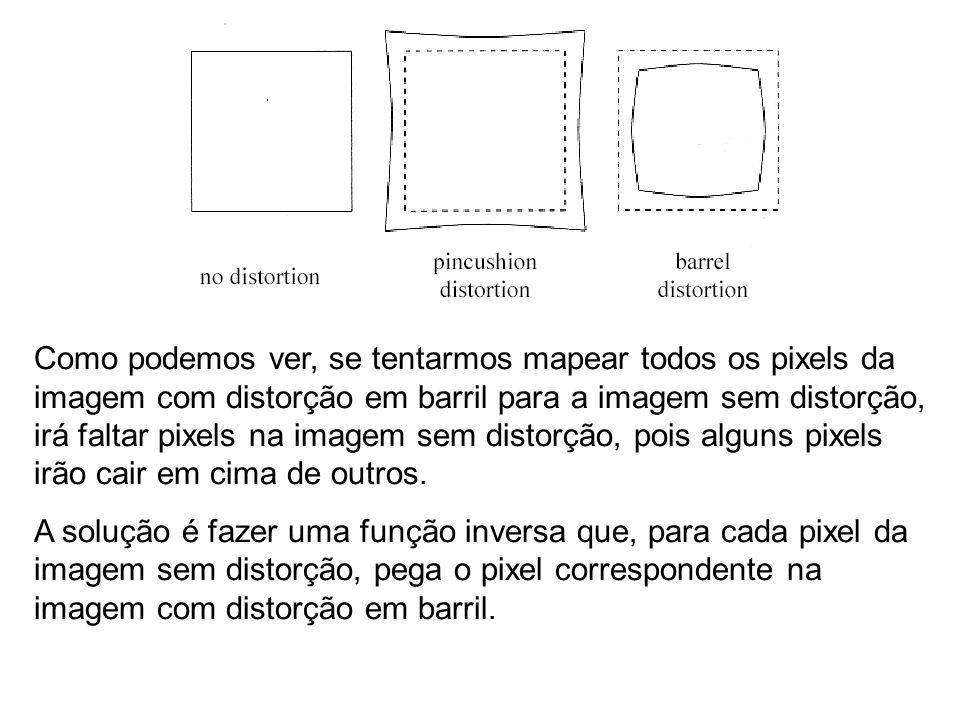 Como podemos ver, se tentarmos mapear todos os pixels da imagem com distorção em barril para a imagem sem distorção, irá faltar pixels na imagem sem d