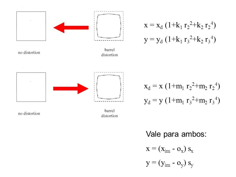x = x d (1+k 1 r 2 2 +k 2 r 2 4 ) y = y d (1+k 1 r 3 2 +k 2 r 3 4 ) Vale para ambos: x = (x im - o x ) s x y = (y im - o y ) s y x d = x (1+m 1 r 2 2