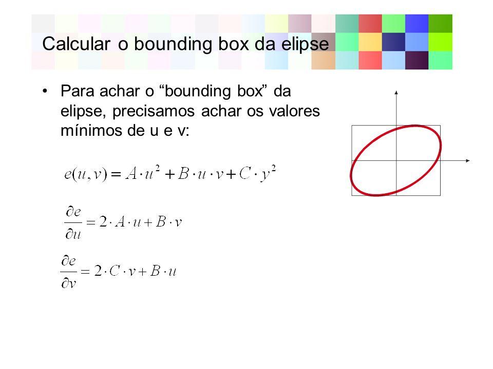 Calcular o bounding box da elipse Para achar o bounding box da elipse, precisamos achar os valores mínimos de u e v: