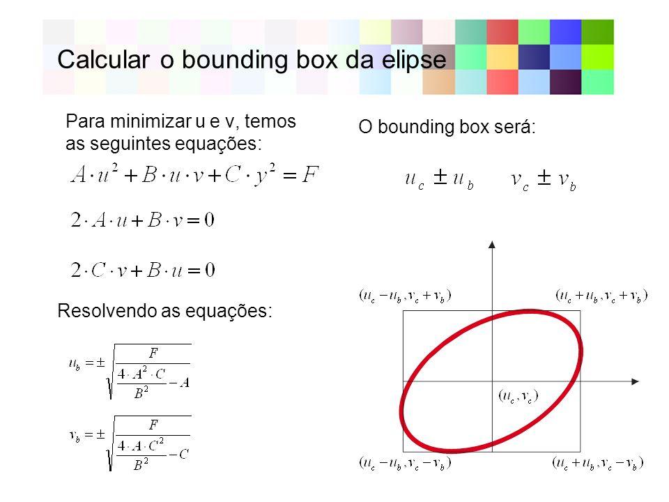 Calcular o bounding box da elipse Para minimizar u e v, temos as seguintes equações: Resolvendo as equações: O bounding box será: