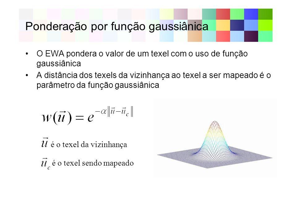 Ponderação por função gaussiânica O EWA pondera o valor de um texel com o uso de função gaussiânica A distância dos texels da vizinhança ao texel a se