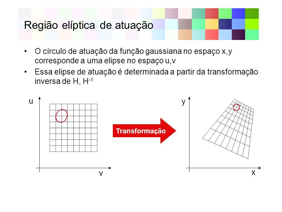 Pseudo-código do EWA Parâmetros de entrada: –Inversa da transformação H -1 –Pontos X, Y Parâmetros de saída: –Valor final dos componentes r, g e b para as coordenadas X, Y Calcular o centro da elipse u c, v c Calcular os parâmetros da elipse a partir da matriz H -1 Calcular o bounding box da elipse Para cada texel no interior da bounding box Se o texel estiver dentro da elipse Calcular o peso do texel Acumular o peso e o valor ponderado do texel para os componentes r, g e b Calcular o valor final dos componentes r, g e b do texel