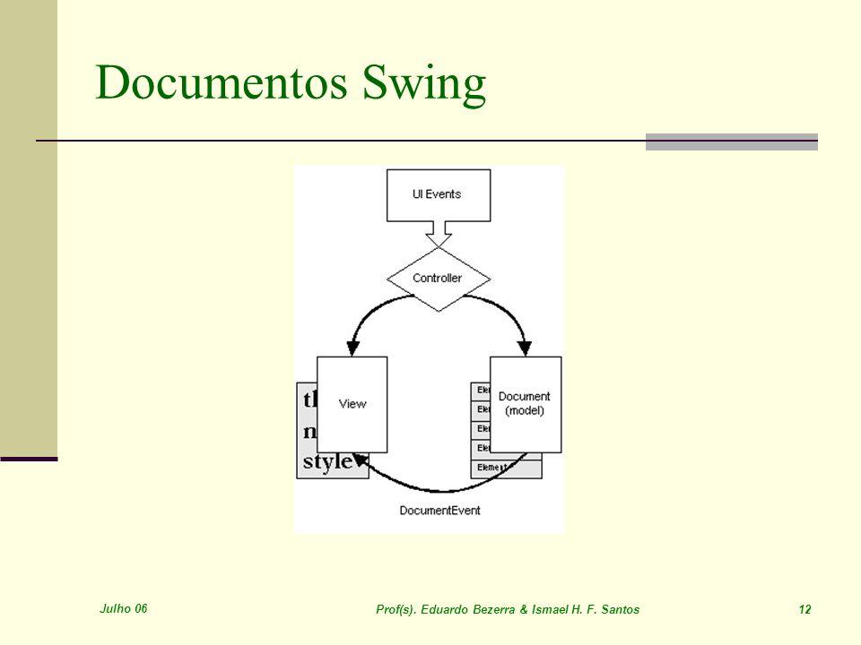 Julho 06 Prof(s). Eduardo Bezerra & Ismael H. F. Santos 12 Documentos Swing