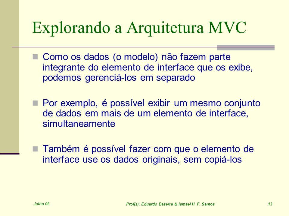 Julho 06 Prof(s). Eduardo Bezerra & Ismael H. F. Santos 13 Explorando a Arquitetura MVC Como os dados (o modelo) não fazem parte integrante do element