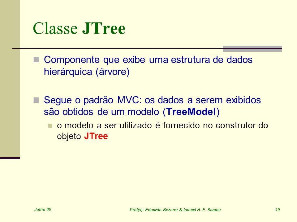 Julho 06 Prof(s). Eduardo Bezerra & Ismael H. F. Santos 19 Classe JTree Componente que exibe uma estrutura de dados hierárquica (árvore) Segue o padrã