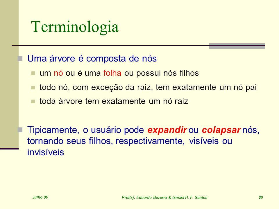 Julho 06 Prof(s). Eduardo Bezerra & Ismael H. F. Santos 20 Terminologia Uma árvore é composta de nós um nó ou é uma folha ou possui nós filhos todo nó