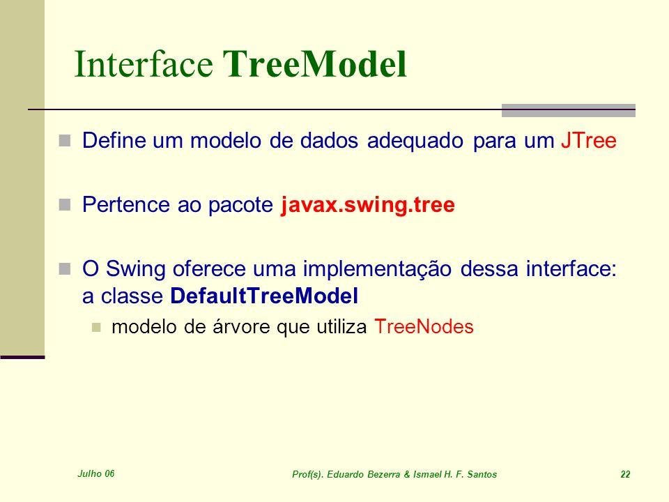 Julho 06 Prof(s). Eduardo Bezerra & Ismael H. F. Santos 22 Interface TreeModel Define um modelo de dados adequado para um JTree Pertence ao pacote jav