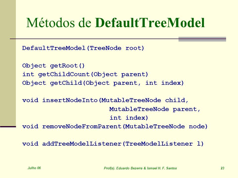 Julho 06 Prof(s). Eduardo Bezerra & Ismael H. F. Santos 23 Métodos de DefaultTreeModel DefaultTreeModel(TreeNode root) Object getRoot() int getChildCo