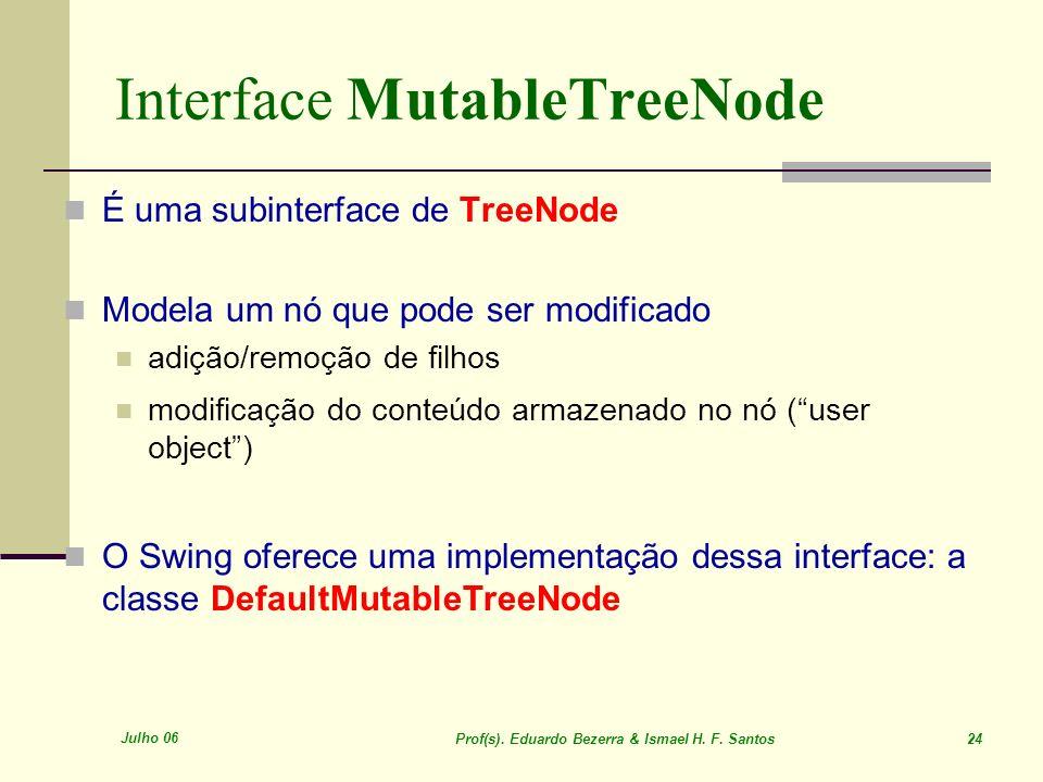 Julho 06 Prof(s). Eduardo Bezerra & Ismael H. F. Santos 24 Interface MutableTreeNode É uma subinterface de TreeNode Modela um nó que pode ser modifica