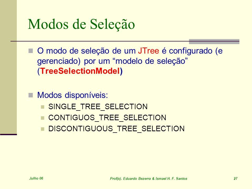 Julho 06 Prof(s). Eduardo Bezerra & Ismael H. F. Santos 27 Modos de Seleção O modo de seleção de um JTree é configurado (e gerenciado) por um modelo d