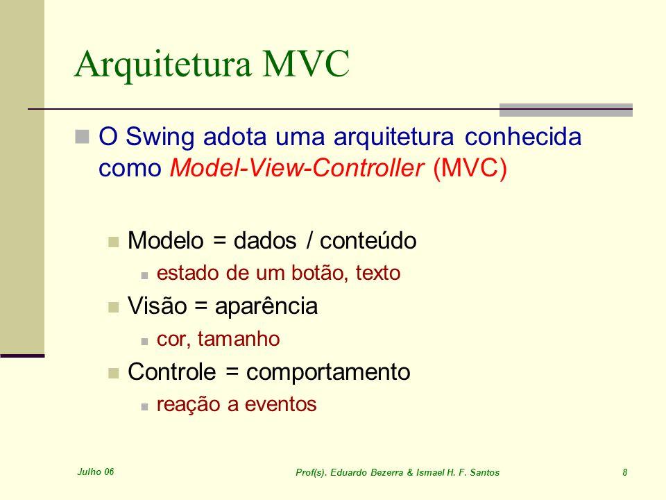 Julho 06 Prof(s). Eduardo Bezerra & Ismael H. F. Santos 8 Arquitetura MVC O Swing adota uma arquitetura conhecida como Model-View-Controller (MVC) Mod