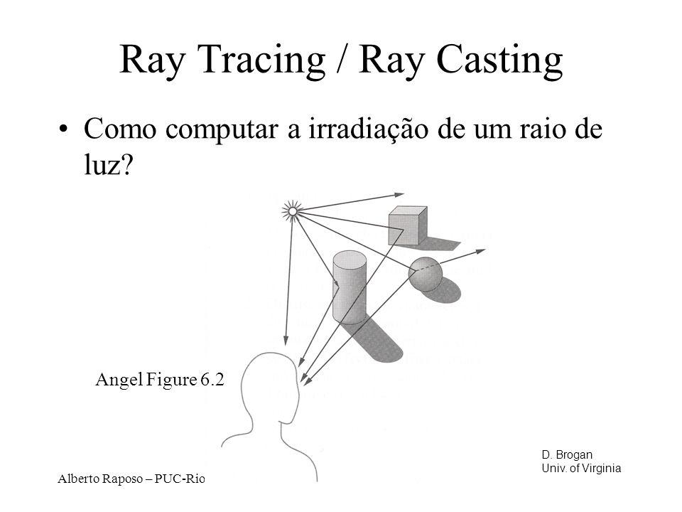 Alberto Raposo – PUC-Rio Ray Tracing / Ray Casting Como computar a irradiação de um raio de luz? Angel Figure 6.2 D. Brogan Univ. of Virginia