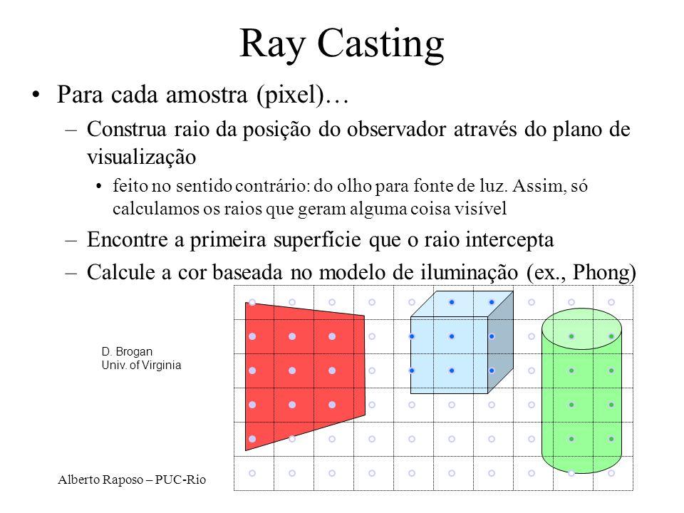 Alberto Raposo – PUC-Rio Ray Casting Para cada amostra (pixel)… –Construa raio da posição do observador através do plano de visualização feito no sent