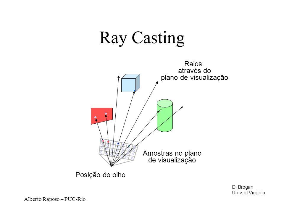 Alberto Raposo – PUC-Rio Ray Casting Amostras no plano de visualização Posição do olho Raios através do plano de visualização D. Brogan Univ. of Virgi