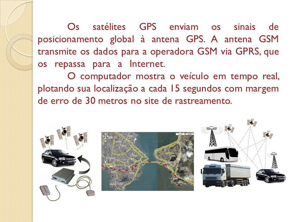 Os satélites GPS enviam os sinais de posicionamento global à antena GPS. A antena GSM transmite os dados para a operadora GSM via GPRS, que os repassa