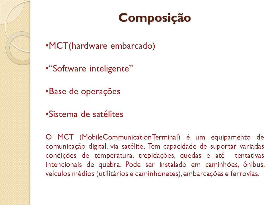 Composição MCT(hardware embarcado) Software inteligente Base de operações Sistema de satélites O MCT (MobileCommunicationTerminal) é um equipamento de