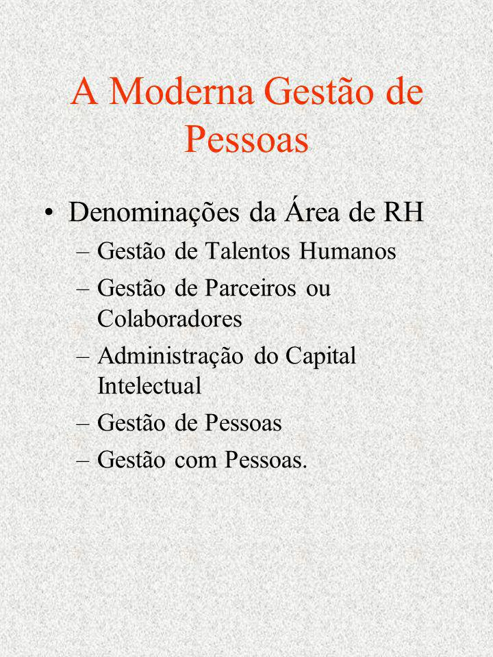 Administração de Anúncios LODI, J.B., Recrutamento de Pessoal, Biblioteca Pioneira de Adm.