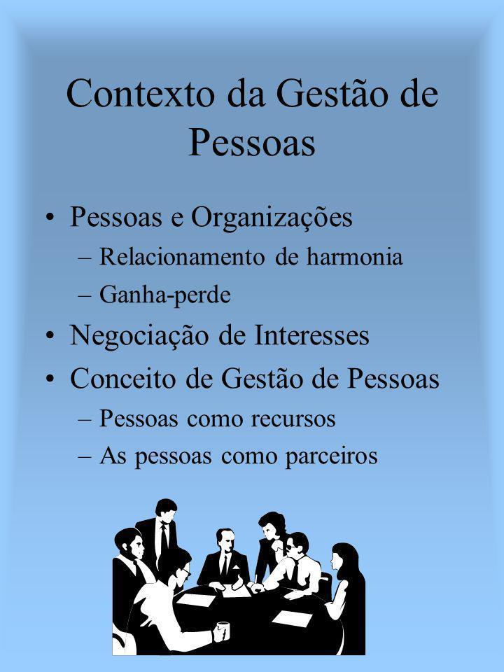 Recrutamento de Pessoal LODI, J.B., Recrutamento de Pessoal, Biblioteca Pioneira de Adm.