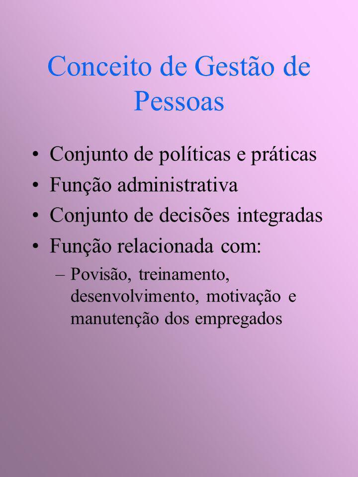 Métodos de Socialização Organizacional Processo seletivo Conteúdo do cargo Supervisor como tutor Grupo de trabalho Programa de integração
