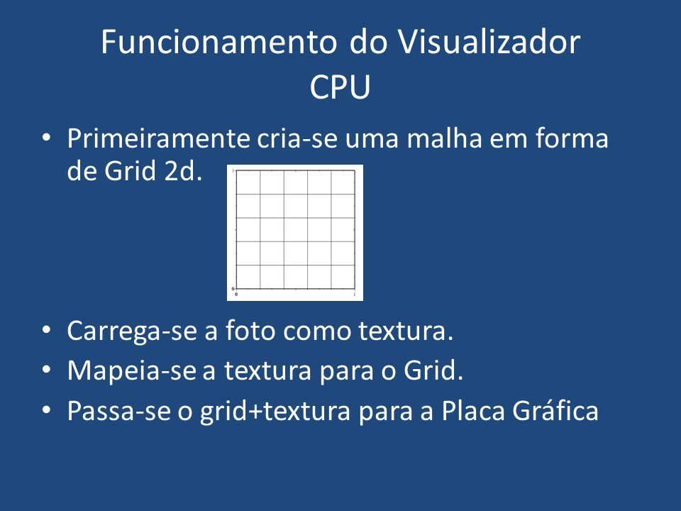 Funcionamento do Visualizador GPU Tendo o grid texturizado no vertex shader, transforma-se os vértices de acordo com a equação paramétrica da esfera ou do cilindro.