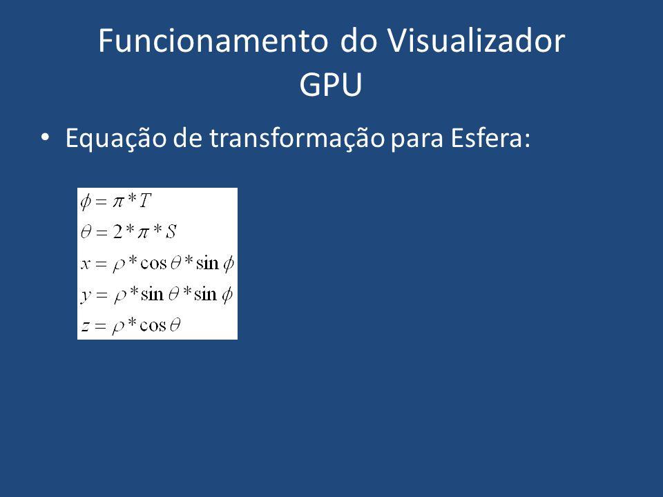 Equação de transformação para Cilindro: