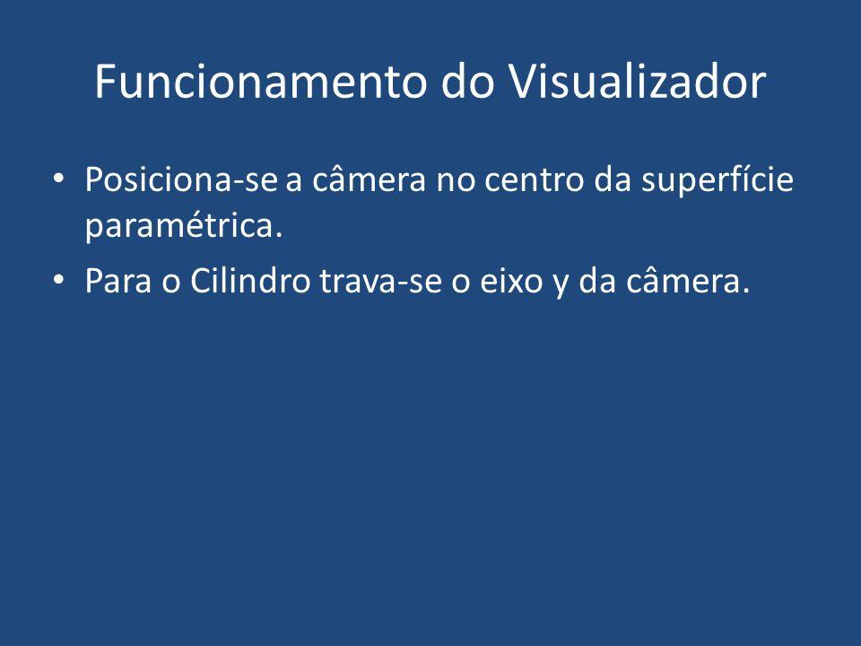 Funcionamento do Visualizador Posiciona-se a câmera no centro da superfície paramétrica.