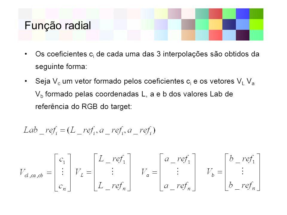 Função radial Os coeficientes c i de cada uma das 3 interpolações são obtidos da seguinte forma: Seja V c um vetor formado pelos coeficientes c i e os vetores V L V a V b formado pelas coordenadas L, a e b dos valores Lab de referência do RGB do target: