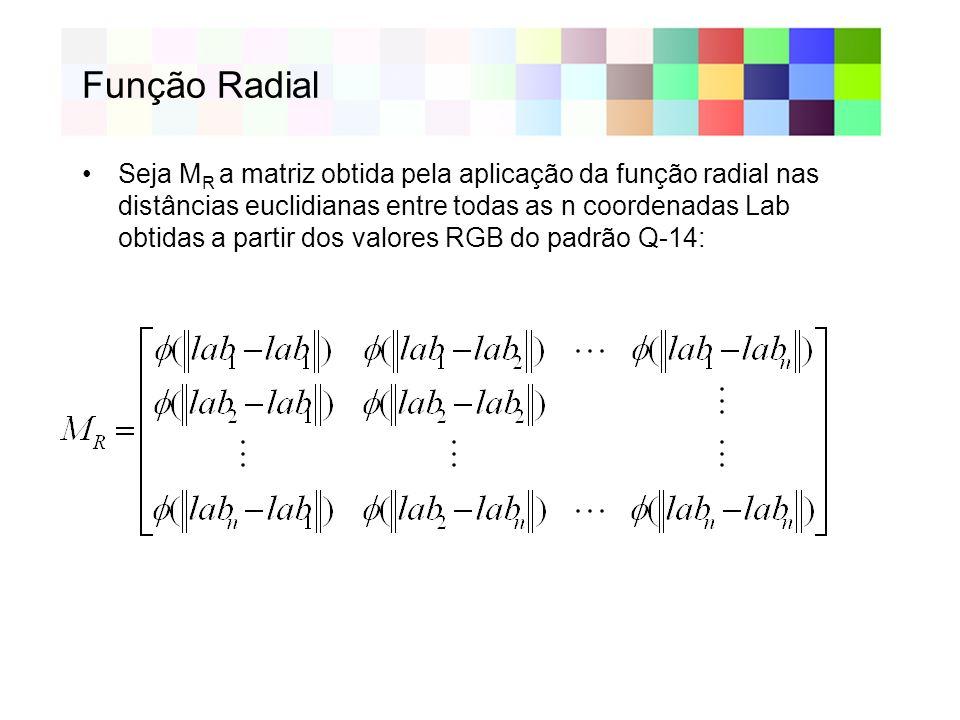 Função Radial Seja M R a matriz obtida pela aplicação da função radial nas distâncias euclidianas entre todas as n coordenadas Lab obtidas a partir dos valores RGB do padrão Q-14: