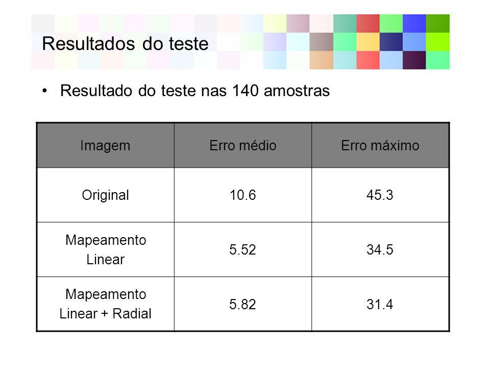 Resultados do teste ImagemErro médioErro máximo Original10.645.3 Mapeamento Linear 5.5234.5 Mapeamento Linear + Radial 5.8231.4 Resultado do teste nas