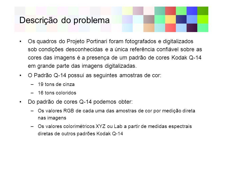 Descrição do problema Os quadros do Projeto Portinari foram fotografados e digitalizados sob condições desconhecidas e a única referência confiável sobre as cores das imagens é a presença de um padrão de cores Kodak Q-14 em grande parte das imagens digitalizadas.