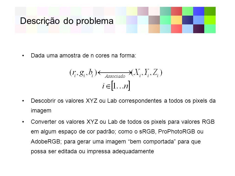 Descrição do problema Dada uma amostra de n cores na forma: Descobrir os valores XYZ ou Lab correspondentes a todos os pixels da imagem Converter os valores XYZ ou Lab de todos os pixels para valores RGB em algum espaço de cor padrão; como o sRGB, ProPhotoRGB ou AdobeRGB; para gerar uma imagem bem comportada para que possa ser editada ou impressa adequadamente