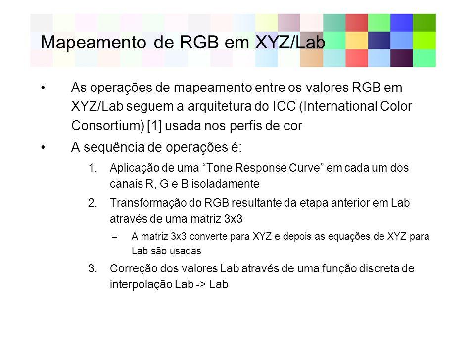 Mapeamento de RGB em XYZ/Lab As operações de mapeamento entre os valores RGB em XYZ/Lab seguem a arquitetura do ICC (International Color Consortium) [1] usada nos perfis de cor A sequência de operações é: 1.Aplicação de uma Tone Response Curve em cada um dos canais R, G e B isoladamente 2.Transformação do RGB resultante da etapa anterior em Lab através de uma matriz 3x3 –A matriz 3x3 converte para XYZ e depois as equações de XYZ para Lab são usadas 3.Correção dos valores Lab através de uma função discreta de interpolação Lab -> Lab