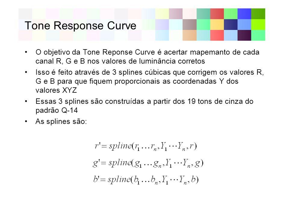 Tone Response Curve O objetivo da Tone Reponse Curve é acertar mapemanto de cada canal R, G e B nos valores de luminância corretos Isso é feito através de 3 splines cúbicas que corrigem os valores R, G e B para que fiquem proporcionais as coordenadas Y dos valores XYZ Essas 3 splines são construídas a partir dos 19 tons de cinza do padrão Q-14 As splines são: