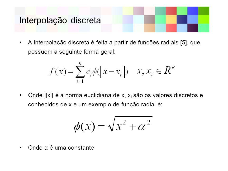Interpolação discreta A interpolação discreta é feita a partir de funções radiais [5], que possuem a seguinte forma geral: Onde ||x|| é a norma euclidiana de x, x i são os valores discretos e conhecidos de x e um exemplo de função radial é: Onde α é uma constante
