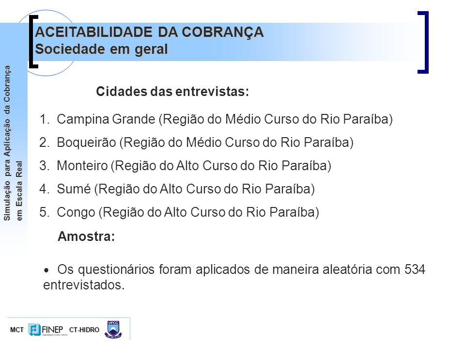 MCTCT-HIDRO Simulação para Aplicação da Cobrança em Escala Real 1.Campina Grande (Região do Médio Curso do Rio Paraíba) 2.Boqueirão (Região do Médio C