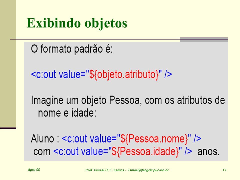 April 05 Prof. Ismael H. F. Santos - ismael@tecgraf.puc-rio.br 13 Exibindo objetos