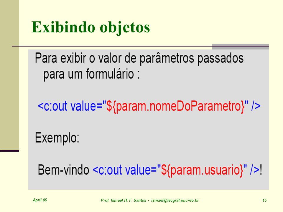 April 05 Prof. Ismael H. F. Santos - ismael@tecgraf.puc-rio.br 15 Exibindo objetos